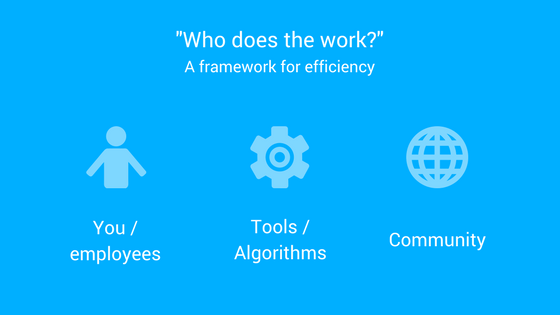 Who does the work A framework for efficiency