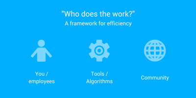 Who does the work framework for efficiency