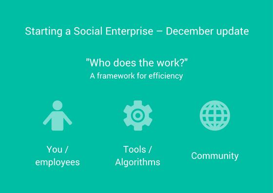 starting a social enterprise - december