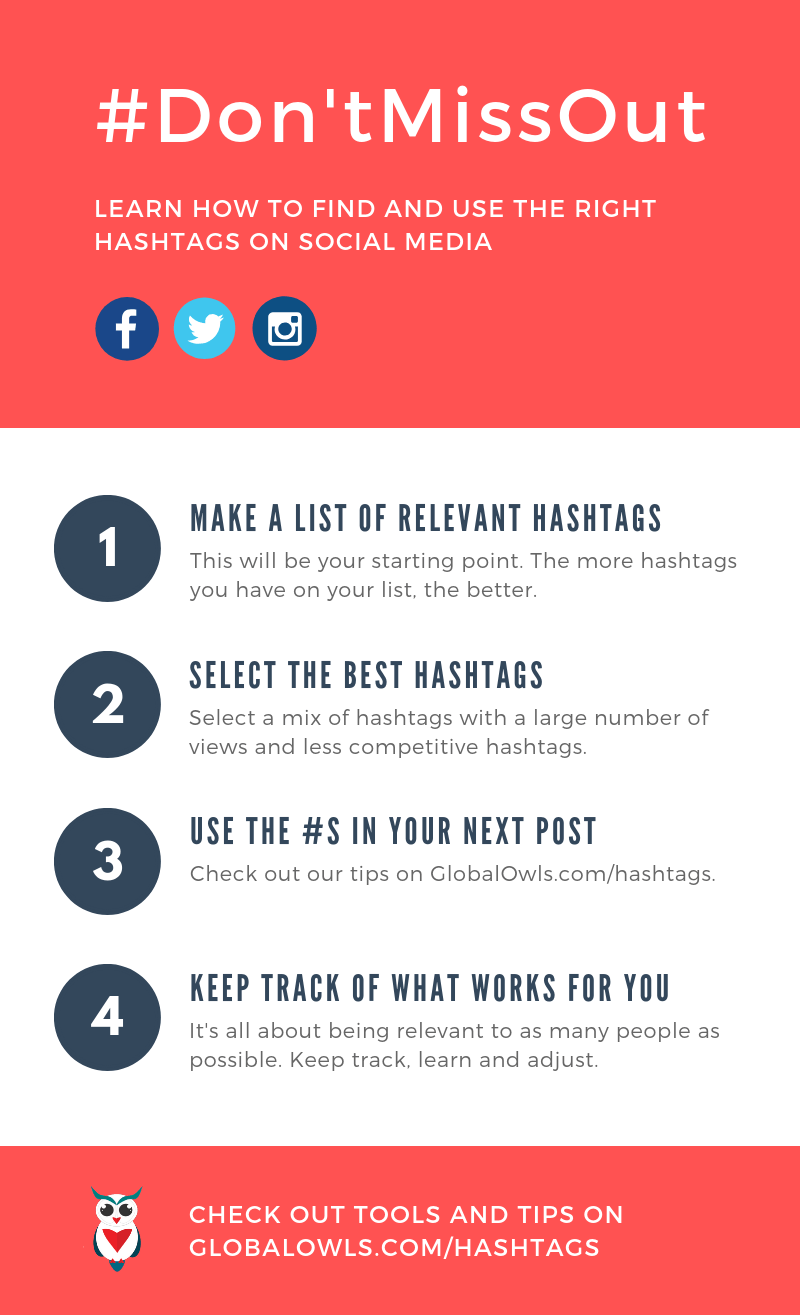 How to find the best hashtags on social media