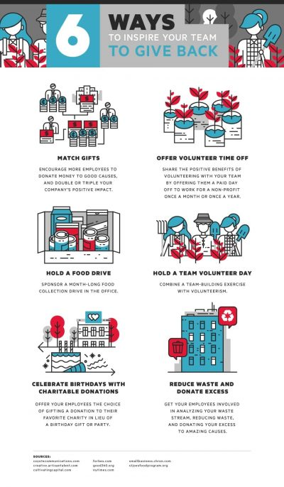 how to give back as a team - corporate giving
