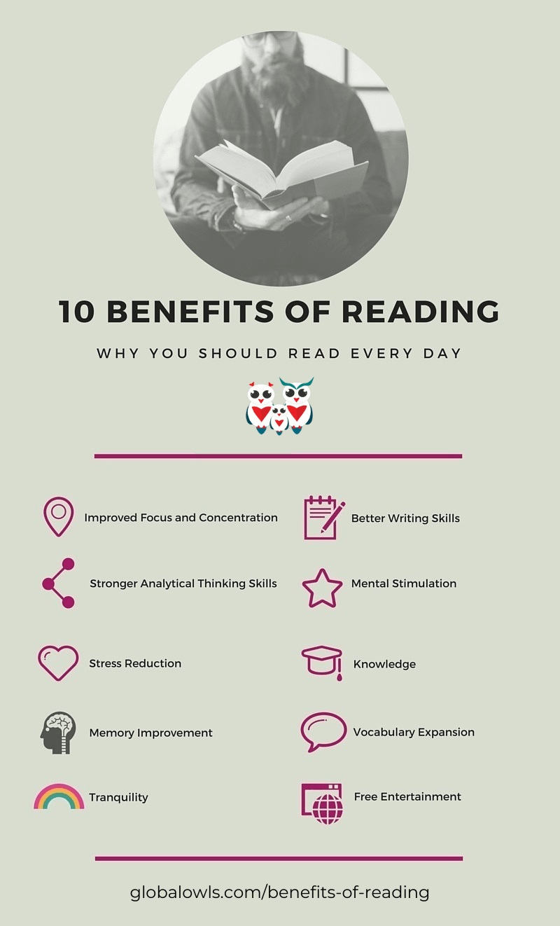 Top 10 benefits of reading books infographic